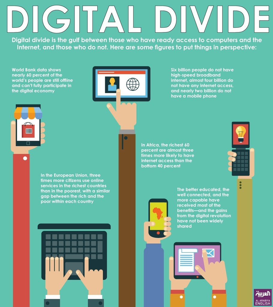Digital Divide Time Is Now